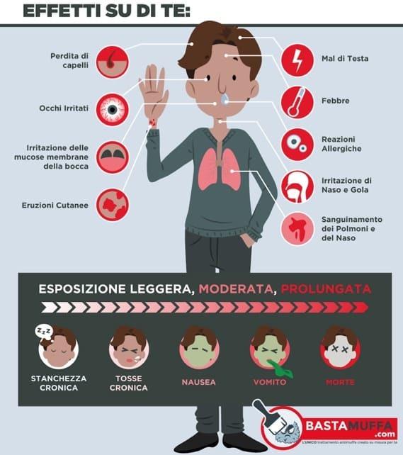 effetti della muffa sulla salute