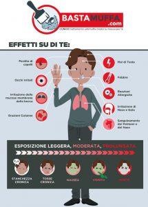 Effetti della muffa sul corpo umano